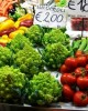 Italy's 6 Top Food Markets